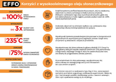 olej-korzysci-v2---1200x850